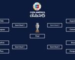Đại chiến Argentina và Brazil có thể xuất hiện tại bán kết Copa America 2015