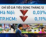 CPI tháng 12 của Hà Nội và TP.HCM đều giảm