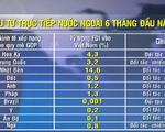 Việt Nam đang ở đâu trong xu thế dịch chuyển FDI?