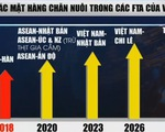 Năm 2028, thuế suất ngành chăn nuôi Việt Nam trong TPP về 0