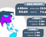 Triệu phú châu Á - TBD sẽ trở những người giàu nhất thế giới