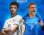 Con số thống kê trước trận bán kết EURO 2016: Pháp – Đức (2h00 ngày 8/7 trên VTV3 & VTV9)