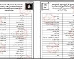 Rò rỉ 22.000 hồ sơ thông tin liên quan các phần tử IS
