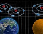 Phát hiện chấn động: NASA tìm thấy oxy trên sao Hỏa