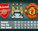 Mọi yếu tố đều đang ủng hộ Man Utd giành vé Champions League