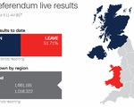 Phe ủng hộ Anh rời Liên minh châu Âu tuyên bố chiến thắng
