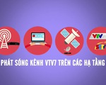 Hỏi và đáp VTV News: Làm thế nào để xem kênh VTV7?