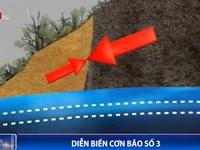 Cảnh báo nguy cơ lũ quét, sạt lở đất sau bão số 3