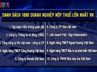Công bố 1.000 doanh nghiệp nộp thuế lớn nhất Việt Nam