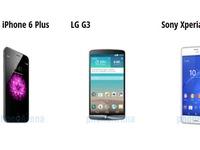 iPhone 6 Plus, LG G3, Xperia Z3: Chọn phablet nào?