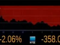 Chứng khoán Mỹ giảm sâu theo giá dầu