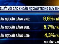 VAMC duy trì lãi suất thấp đối với các khoản nợ xấu