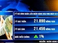 Điều chỉnh tỷ giá giúp hạ nhiệt giao dịch USD