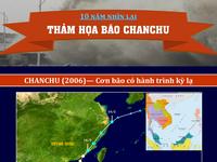 [INFOGRAPHIC] Thảm họa bão Chanchu - 10 năm nhìn lại