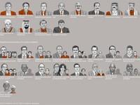 Hồ sơ Panama - Sự hợp tác quốc tế lớn nhất trong lịch sử báo chí