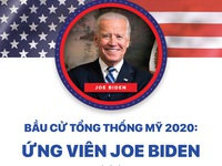 INFOGRAPHIC Bầu cử Tổng thống Mỹ 2020: Ứng viên Joe Biden