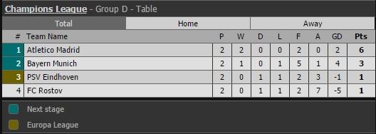 Bayern Munich phơi áo tại Vicente Calderon - Ảnh 3.
