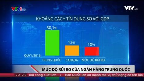 Ngành ngân hàng Trung Quốc có thể vỡ nợ trong vòng 3 năm tới - Ảnh 1.