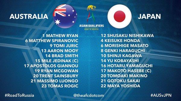 VIDEO Australia 1-1 Nhật Bản: Đại chiến châu Á bất phân thắng bại - Ảnh 1.