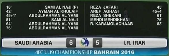 U19 Ả rập Xê Út 6-5 U19 Iran: Cuộc rượt đuổi tỉ số ngoạn mục - Ảnh 2.