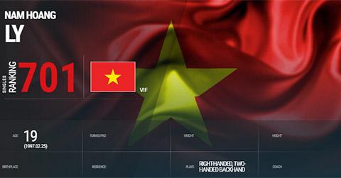 Lý Hoàng Nam nhảy vọt 228 bậc trên BXH ATP - Ảnh 1.