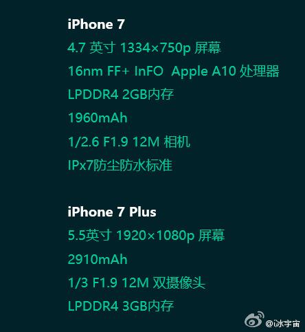 iPhone 7 ra mắt đêm nay có gì đáng mong chờ? - Ảnh 3.