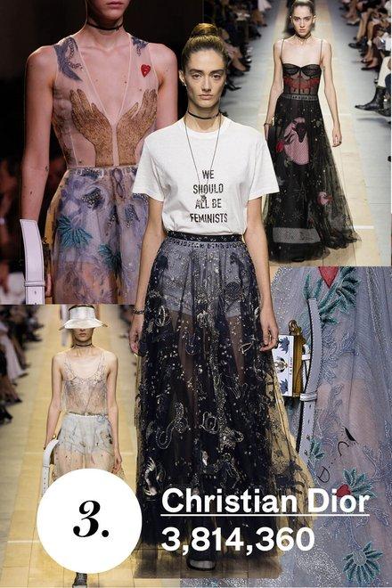Top 10 BST Xuân - Hè 2017 hút khách nhất trên Vogue - Ảnh 3.