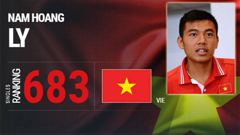Lý Hoàng Nam lần đầu lọt top 700 ATP - Ảnh 1.