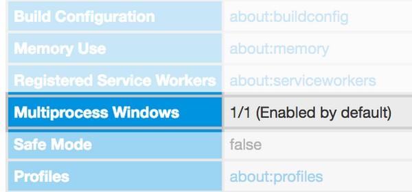 Firefox 48 trình làng với sự thay đổi lớn nhất từ trước đến nay - Ảnh 1.