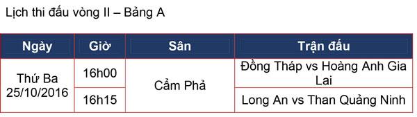 ĐKVĐ Hà Nội T&T khởi đầu suôn sẻ tại VCK U21 Quốc gia 2016 - Ảnh 1.