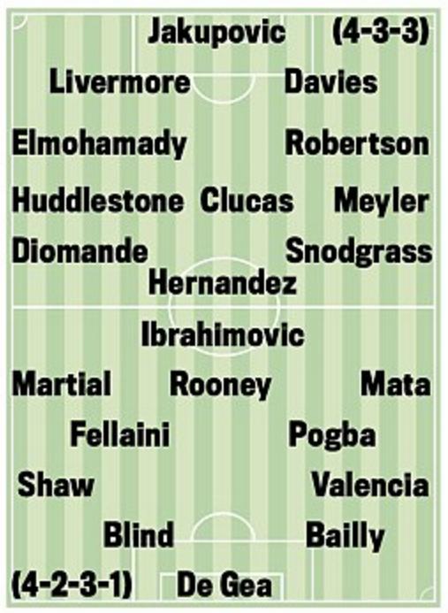Hull City - Man Utd: Chạy đà trước derby Manchester (23h30, 27/8) - Ảnh 2.