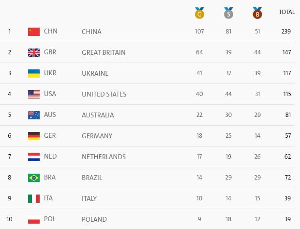 Bế mạc Paralympic Rio 2016: Ấn tượng mang đậm tính nhân văn - Ảnh 3.