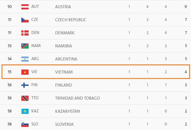 Bế mạc Paralympic Rio 2016: Ấn tượng mang đậm tính nhân văn - Ảnh 2.