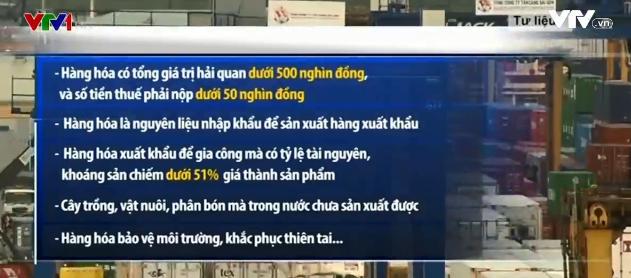 Việt kiều hồi hương sẽ không còn được miễn thuế ô tô, xe máy - Ảnh 1.