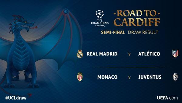 Bốc thăm vòng bán kết Champions League và Europa League 2016-2017: Real đối đầu Atletico, Monaco gặp Juventus, Man Utd gặp Celta Vigo - Ảnh 2.