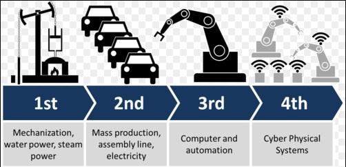 Công nghệ thông tin là cốt lõi của cách mạng công nghiệp 4.0 - Ảnh 1.