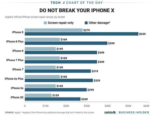 Ngày 8/12, iPhone X chính hãng lên kệ tại Việt Nam với giá 30 triệu đồng - Ảnh 2.