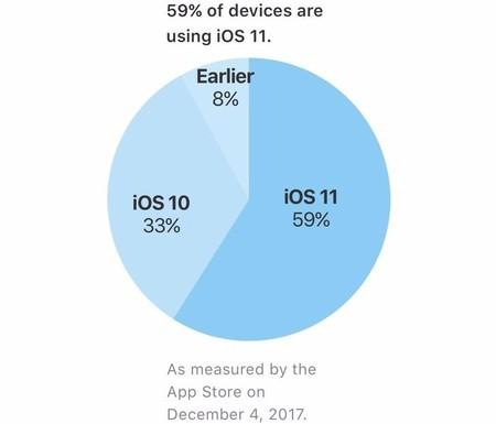 iOS 11 bỏ hơi tai thuyết phục người dùng - Ảnh 1.