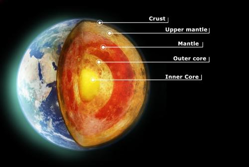Vỏ Trái đất sắp được tàu khoan Nhật Bản xuyên thủng - Ảnh 1.