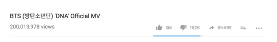 Nhóm nhạc Hàn BTS lập kỷ lục mới trên YouTube - Ảnh 1.