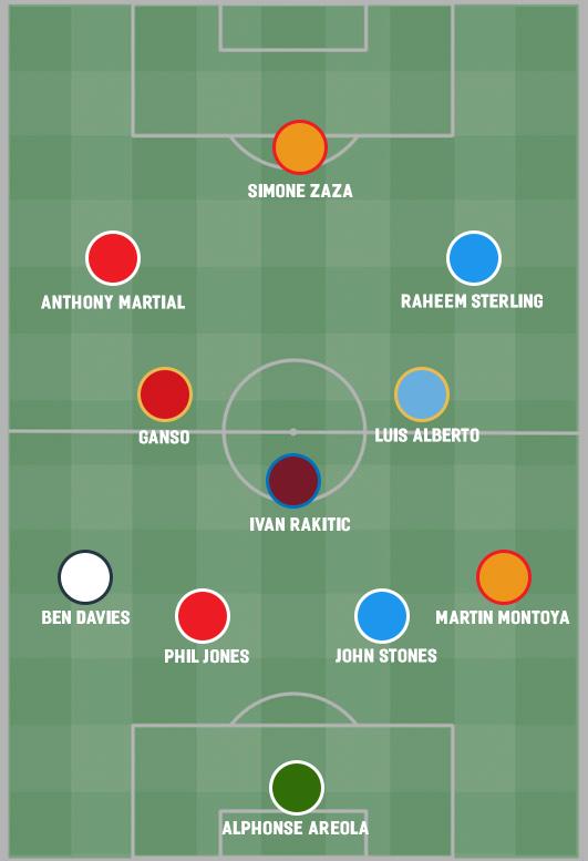 Martial, Sterling lọt vào đội hình tiến bộ nhất châu Âu đầu mùa giải này - Ảnh 12.