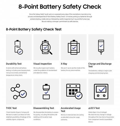 Samsung đã tìm ra nguyên nhân Galaxy Note 7 bốc cháy như thế nào? - Ảnh 3.