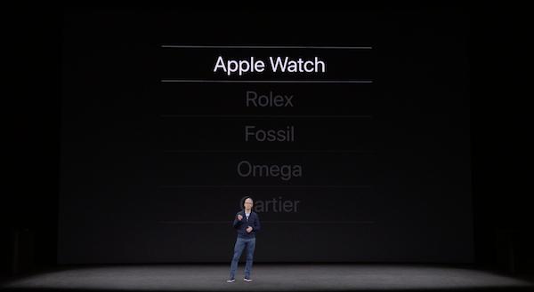 Apple kiếm tiền từ đồng hồ nhiều hơn cả Rolex - Ảnh 2.