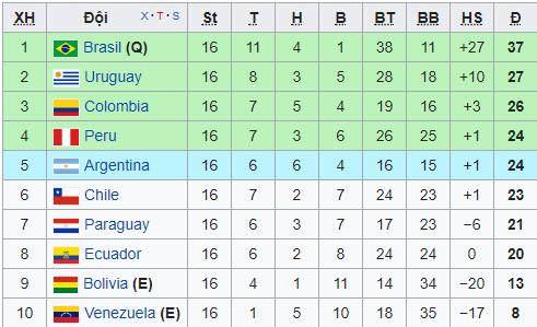Lịch thi đấu vòng loại World Cup 2018 từ 5/10 đến 11/10: Chặng về đích của Anh, Đức, Tây Ban Nha - Ảnh 3.