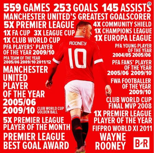 Rooney bán mình để làm từ thiện - Ảnh 1.
