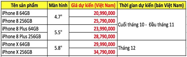 iPhone X được chào bán ở mức gần 50 triệu đồng tại Việt Nam - Ảnh 2.