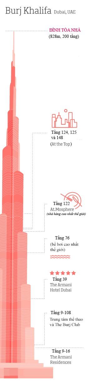 Kinh ngạc trước những con số kỷ lục của tòa tháp chọc trời giữa Dubai - Ảnh 2.