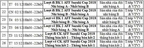 CHÍNH THỨC: Lịch thi đấu và phát sóng AFF Cup 2018 trên VTV - Ảnh 2.