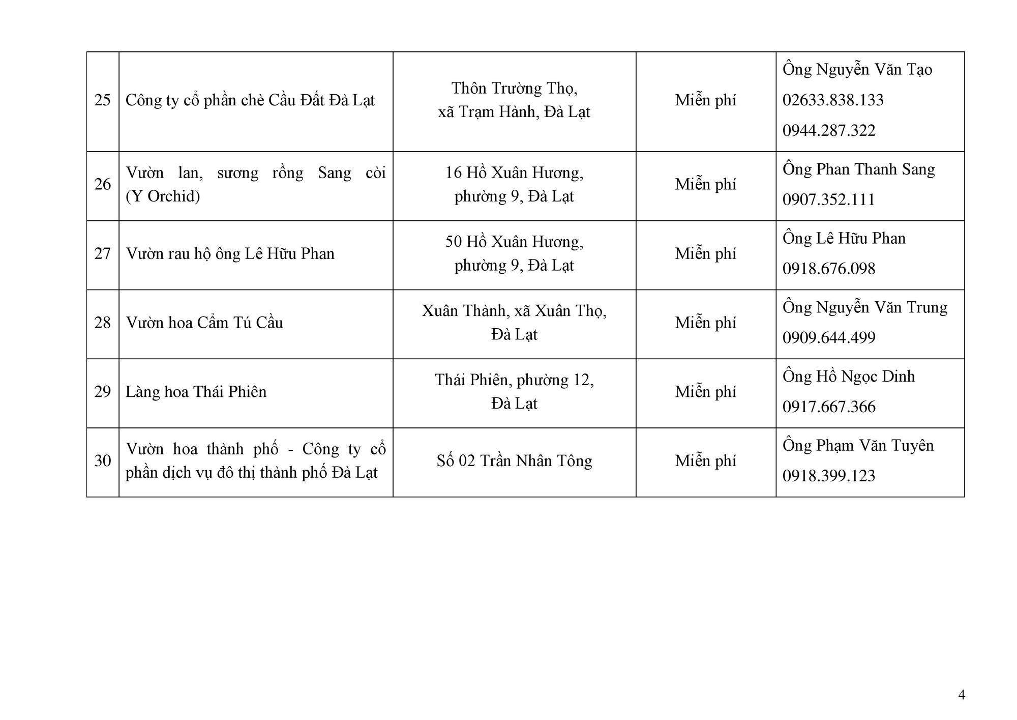 danh-sach-khu-diem-du-lich-ho-tro-1-page-004