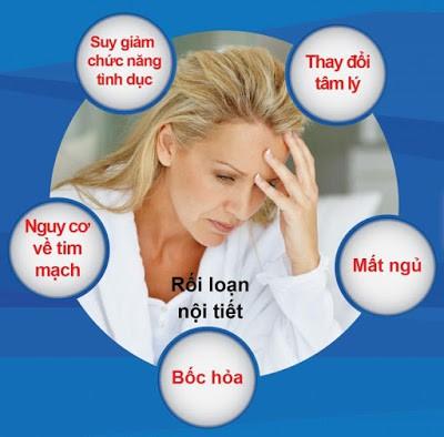 Kết quả hình ảnh cho phụ nữ giai đoạn mãn kinh